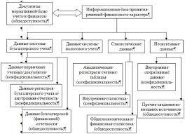 Бухгалтерский учет и аудит Финансовая отчетность предприятия на  Описание 2011 05 07 133908 png