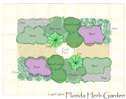 Small Picture Florida Herb Garden Design