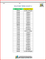 Military Time Conversion Chart Military Time Chart