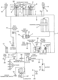 wiring diagram for 3600 ford tractor the wiring diagram 641 ford tractor wiring diagram nilza wiring diagram