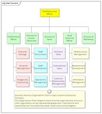 Diagram Of Organizational Chart Organizational Chart Diagram Enterprise Architect User Guide
