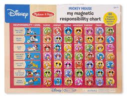 Mickey Mouse Reward Chart Printable