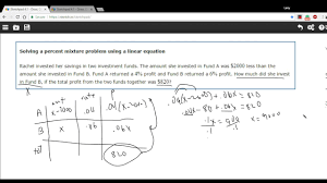 solving a percent mixture problem with a linear equation