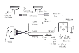 kc lights wiring harness diagram wiring diagram list 6 kc lights wiring harness wiring diagram toolbox 6 kc lights wiring harness wiring diagram today