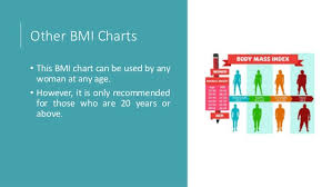 Cpeg Growth Chart Bmi Calculator Canada Age Modern Life