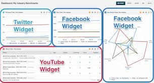 social media dashboard social media dashboard free media pr jobs cornwall accounting jobs