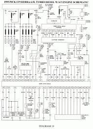 1996 gmc yukon wiring diagram wiring library 1996 gmc yukon wiring diagram enthusiast wiring diagrams u2022 rh rasalibre co 96 gmc sierra wiring
