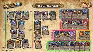 Dragon Priest - Hearthstone Decks