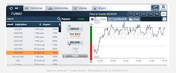 Торговая система бинарных опционов 60 seconds profits отзывы