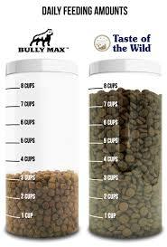 Taste Of The Wild Dog Food Vs Bully Max Dog Food