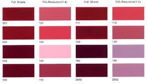 Yuxing Pigment Rc International