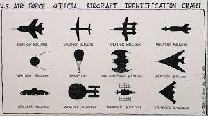 Air Force Aircraft Identification Chart Air Force Aircraft Identification Chart Imgur