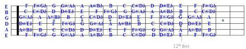 47 Right Bass Neck Notes