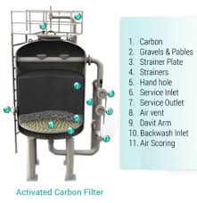 activated charcoal water filter activated carbon filter at rs 130000 5000 lph paryavaran complex