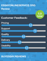 essayonlineservice org review buyessay reviews their services