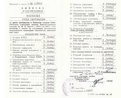 Сайт выпускников КВОКДКУ им М В Фрунзе Диплом 1987 год Нажмите чтобы увеличить в новом окне
