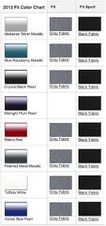 2013 Honda Fit Color Chart Honda Fit 2015 Colors