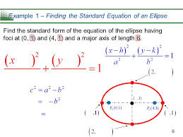 the standard equation of an ellipse find the standard form of the equation of the ellipse having foci at 0 1 and 4 1 and a major axis of length 6