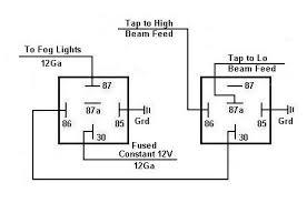 2000 dodge dakota, fog lights why do i need a relay for fog lights at Fog Lamp Relay Wiring Diagram