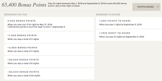 Ihg Share Forever Up To 70 000 Bonus Points And A Free