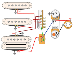 four pickup strat making modding discussions on thefretboard so all you need is a single coil sized humbucker an hss pickguard suitably drilled for two singles rather than a humber and a three way toggle switch to
