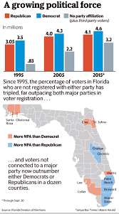The Voter Herald Politics Affiliation' 'no Of Dramatic Florida Reshapes Growth Party Miami