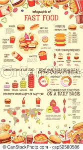 Junk Food Chart Fast Food Infographic Of Burger Drink And Dessert