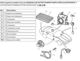 jaguar s type wiring diagram jaguar image wiring car stereo wiring diagrams 2001 jaguar s type car discover your on jaguar s type wiring