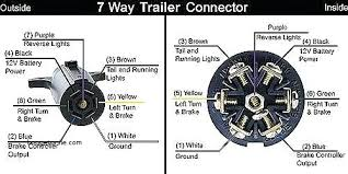 7 way trailer plug wiring diagram elegant pin wire rv connector d 7 pin trailer wiring diagram plug co rv connector 7 way trailer connector wiring diagram rv