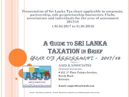 Pdf A Guide To Sri Lanka Taxation In Brief Guide To Sri