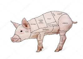 Pig Cut Chart Poster Pork Cut Chart Poster In French
