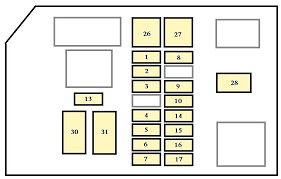 96 toyota tacoma fuse box diagram third generation 1996 wiring toyota tacoma fuse box 2017 96 toyota tacoma fuse box diagram third generation 1996 wiring
