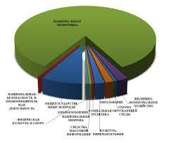 Федеральный бюджет в условиях кризиса курсовая Федеральный бюджет в условиях кризиса курсовая работу online по теме проблема оптимизации рф 2010 финансам скачать бесплатно оптимизация Сегодня