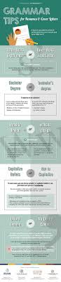 Grammar Tips Grammar Tips For Resumes And Cover Letters Infographic
