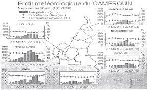 """Résultat de recherche d'images pour """"image inondations au cameroun"""""""