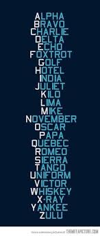 Each word (code word) stands for its initial letter (alphabetical symbol). Modern Girls Old Fashioned Men Phonetic Alphabet Military Alphabet Good To Know