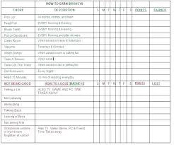 House Chore List Template Vraccelerator Co