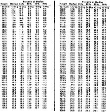 Hemoglobin To Hematocrit Conversion Chart A Training Manual In Combating Childhood Communicable