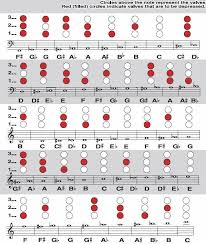 Tuba Chart F Tuba Finger Chart 6 Valve Bass Clef And Treble Clef Chart
