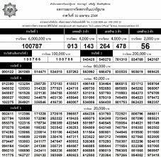 ตรวจหวย ตรวจผลสลากกินแบ่งรัฐบาล งวดวันที่ 16 เมษายน 2564 หวย 16/4/64