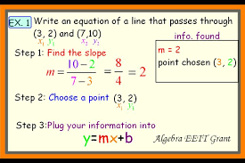 how to find slope intercept form when given two points