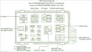 1995 toyota avalon fuse box diagram lovely ford mustang 1993 2004 Stop Light Toyota Avalon Wiring-Diagram 1995 toyota avalon fuse box diagram unique wiring diagram for 2003 toyota camry of 1995 toyota