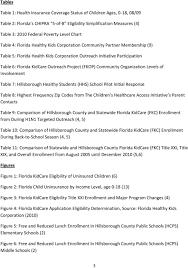 Kidcare Eligibility Chart Florida S State Children S Health Insurance Program Schip