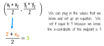 Endpoint Formula The Midpoint Formula Kates Math Lessons
