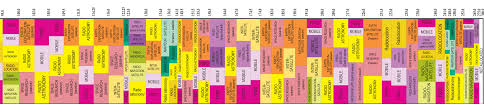 Frequency Allocation Chart Opportunity Mmw Coalition