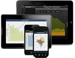 Sencha Touch Charts Sencha Touch Charts A New Way To Interact With Data On The