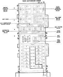 2000 Jeep Sport Fuse Diagram Jeep Wrangler TJ Fuse Box Diagram