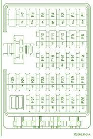 2002 elantra fuse box car wiring diagram download moodswings co 2002 Jeep Cherokee Fuse Box Diagram 100 ideas 2002 hyundai elantra fuse box diagram on 2002 elantra fuse box 2002 hyundai elantra stereo wiring diagram wiring diagram 2004 jeep cherokee fuse box diagram