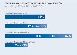 consequencesmedicalmarijuanalaws spot jpg consequencesmedicalmarijuanalaws