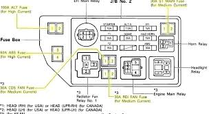 radio wiring diagram 1996 toyota camry le oasissolutions co corolla fuse box diagram unique i blew the for us wiring 1996 toyota camry le radio